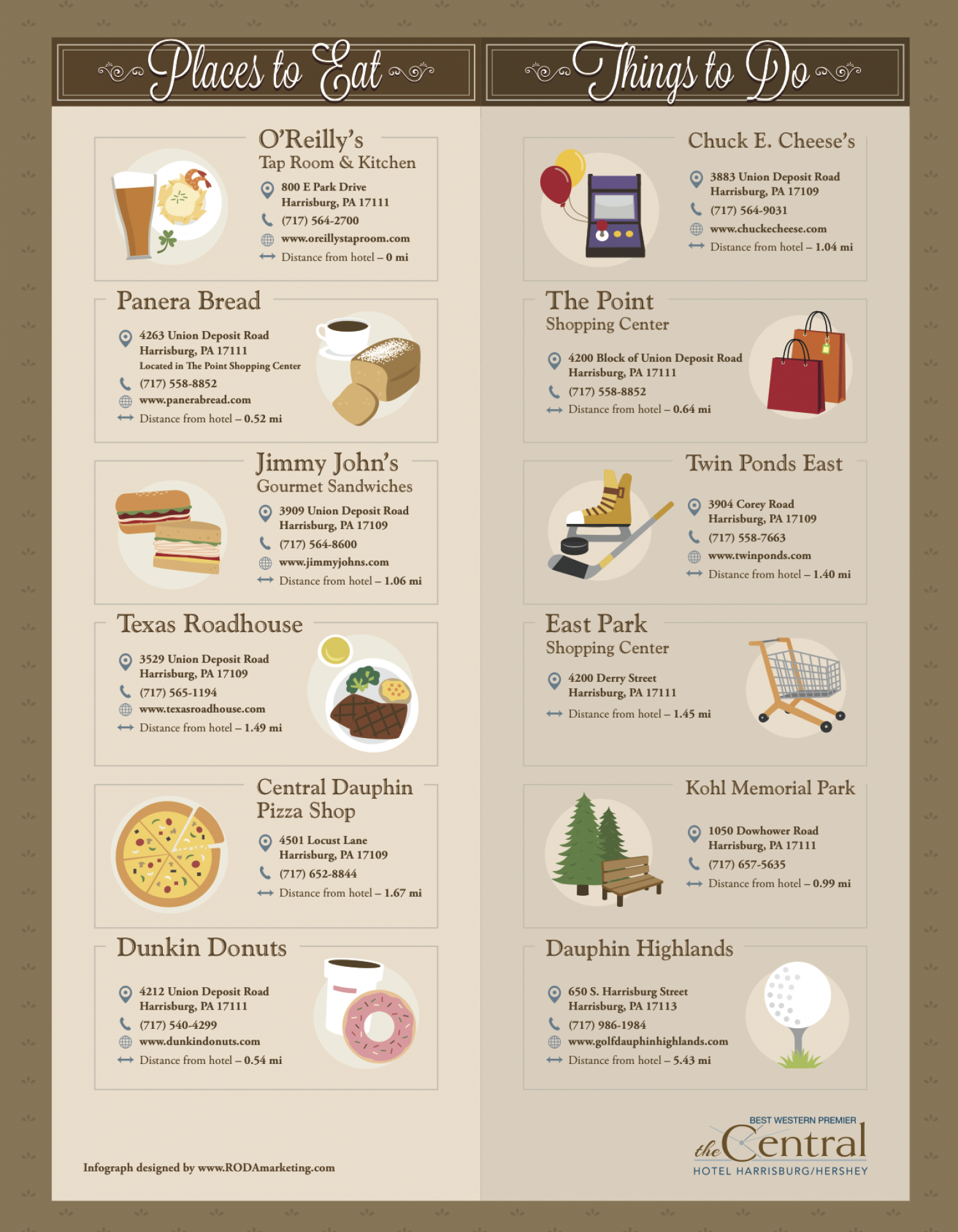 Places To Eat / Things To Do In Harrisburg & Hershey PA Infographic