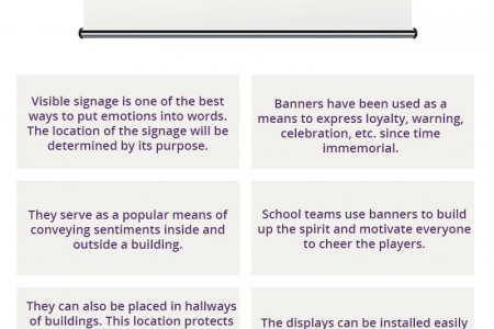Places to hang a banner display Infographic