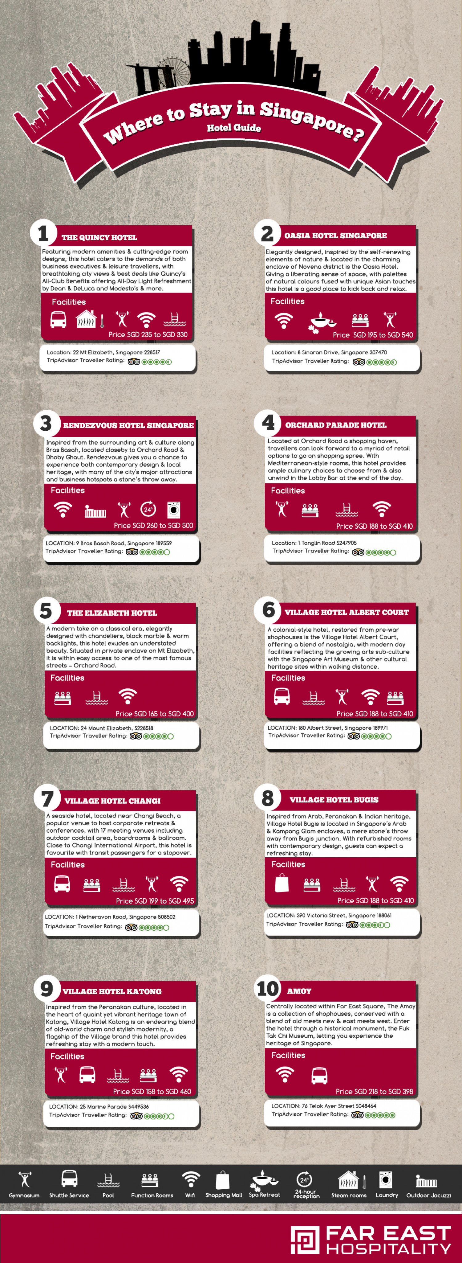 Where to Stay in Singapore? Infographic