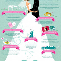 plan your wedding at a glance visually