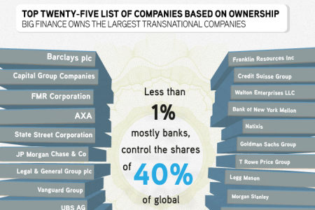 Planet Earth: A Corporate World Infographic