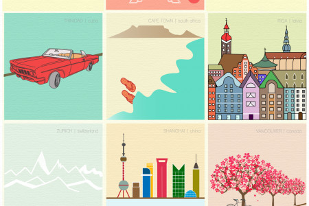 Planning a trip? Consider these cities in 2014 Infographic