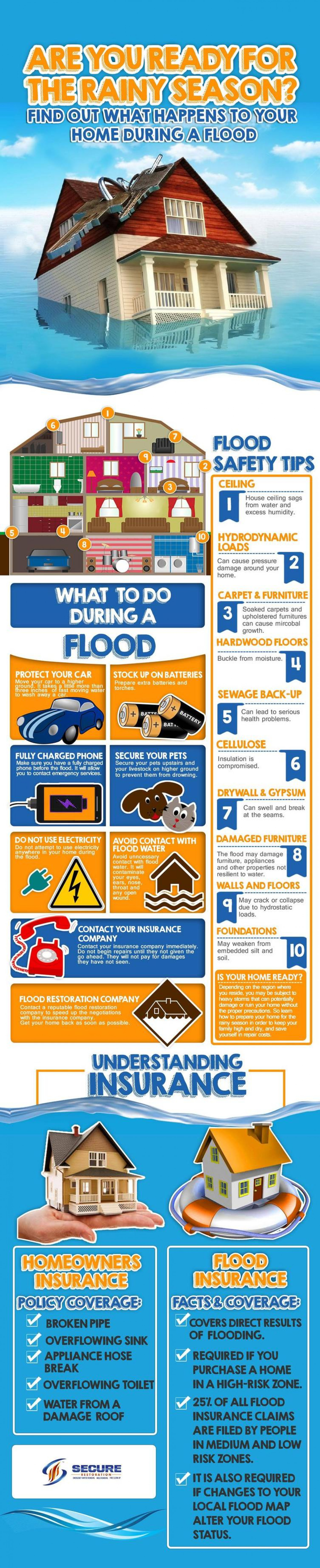 Planning Ahead for Safety Infographic