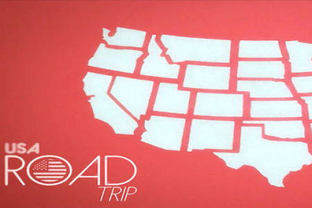 Planning our USA Road Trip Infographic