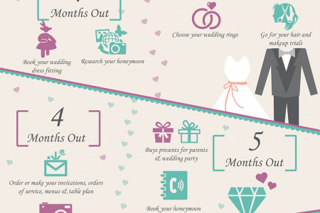 Planning your perfect wedding day! Infographic