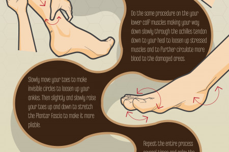 Plantar Fasciitis Sport Massage-An In Depth Infographic Infographic