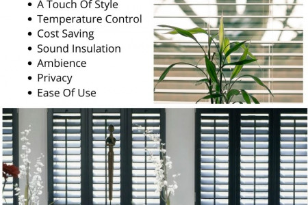 Plantation Shutters | Shades of Elegance Infographic