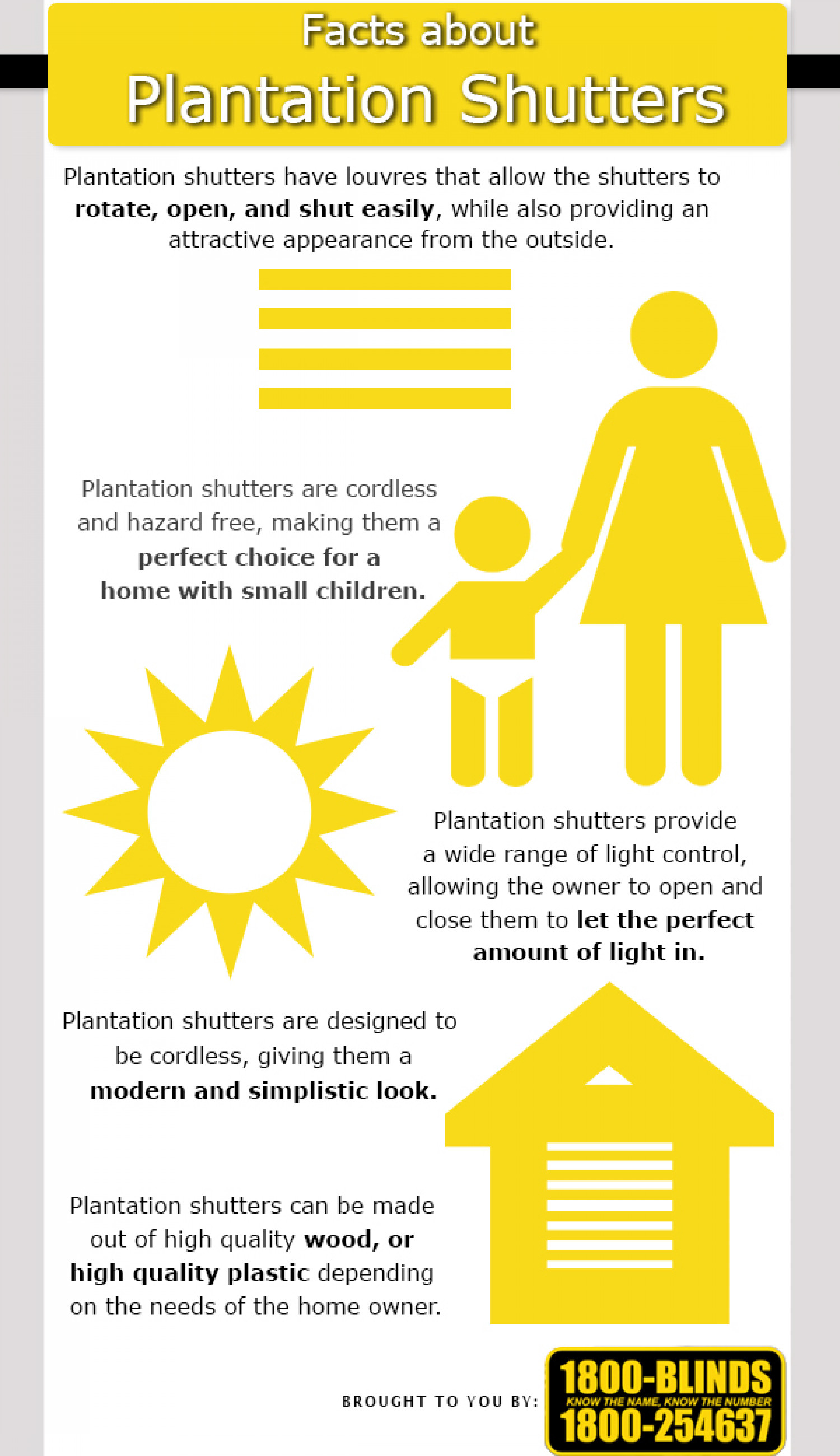 Facts About Plantation Shutters Infographic