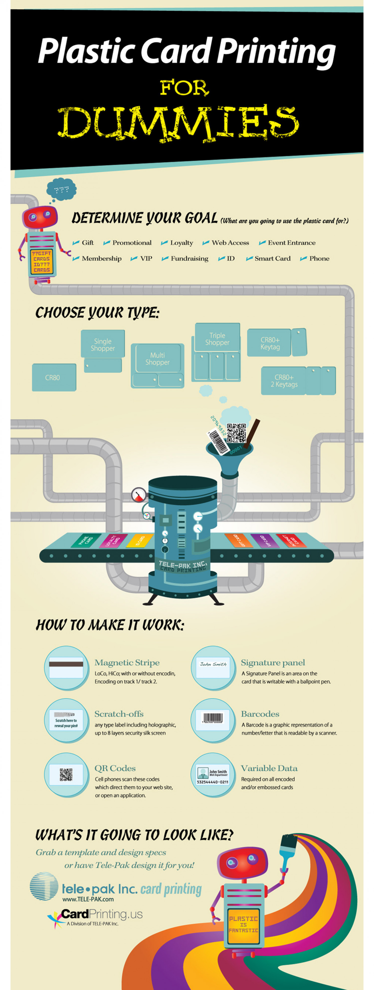 Plastic Card Printing for Dummies Infographic