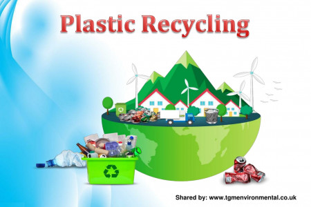 Plastic Recycling Infographic