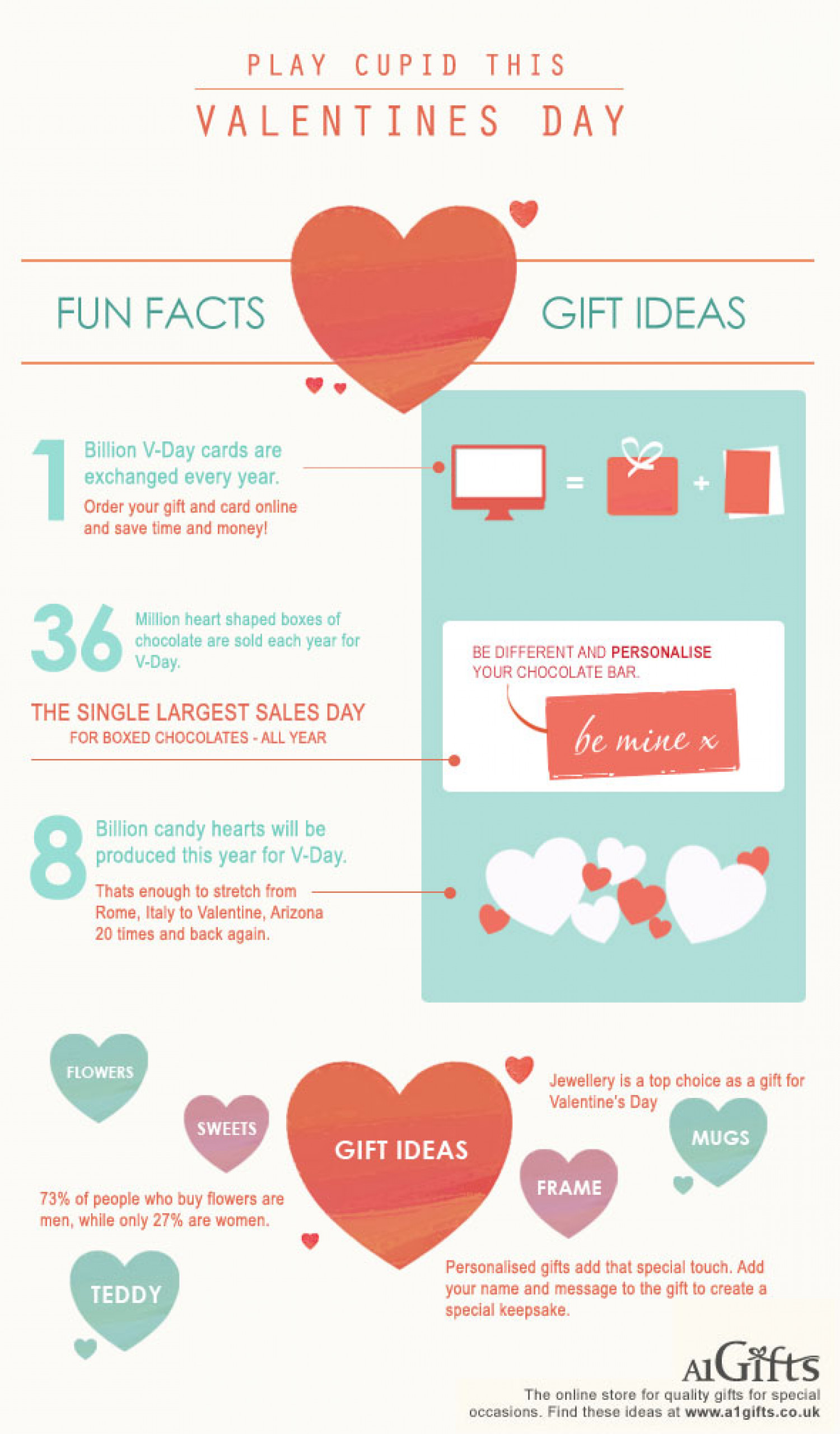 Play Cupid this Valentines Day Infographic