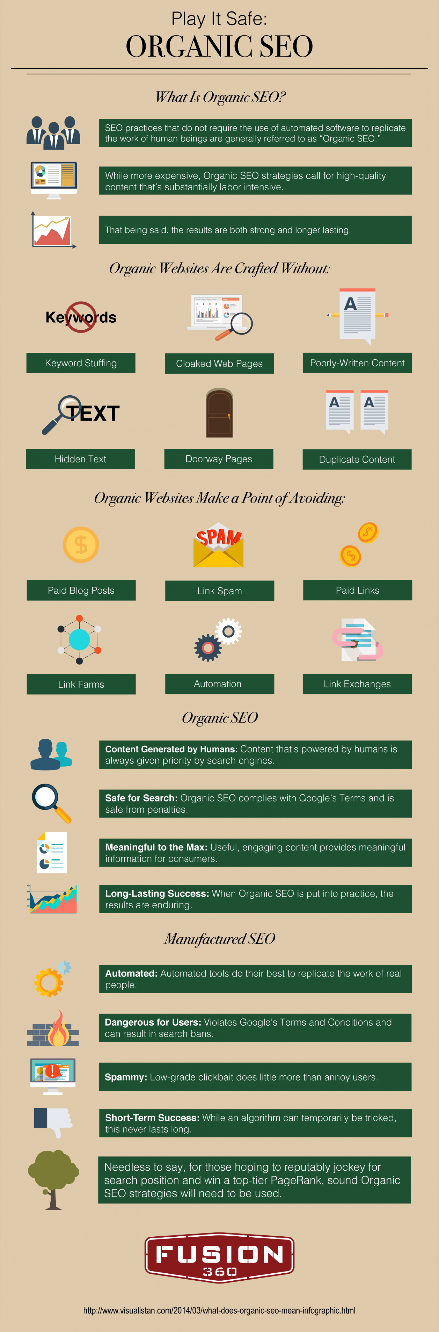 Play It Safe: Organic SEO Infographic