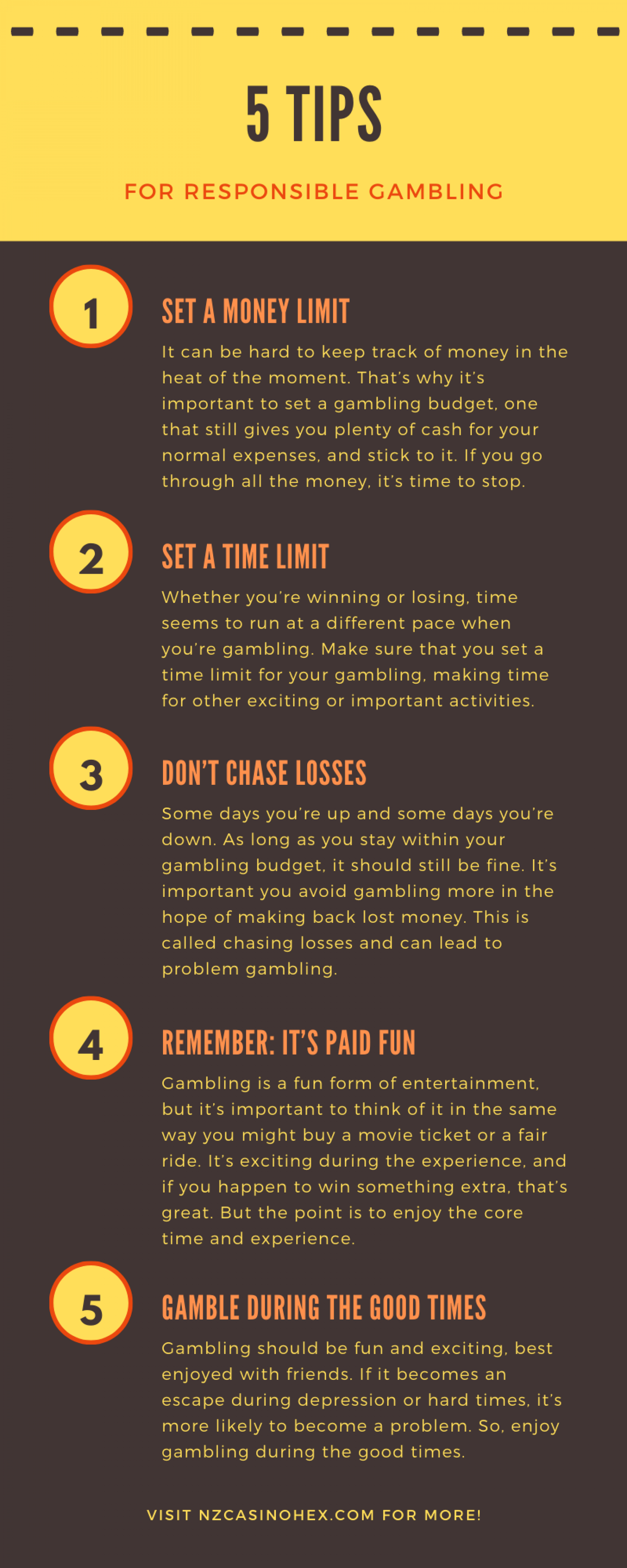 Play Responsibly Infographic
