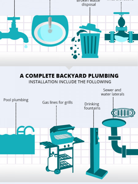 Plumber can assist you in many ways Infographic