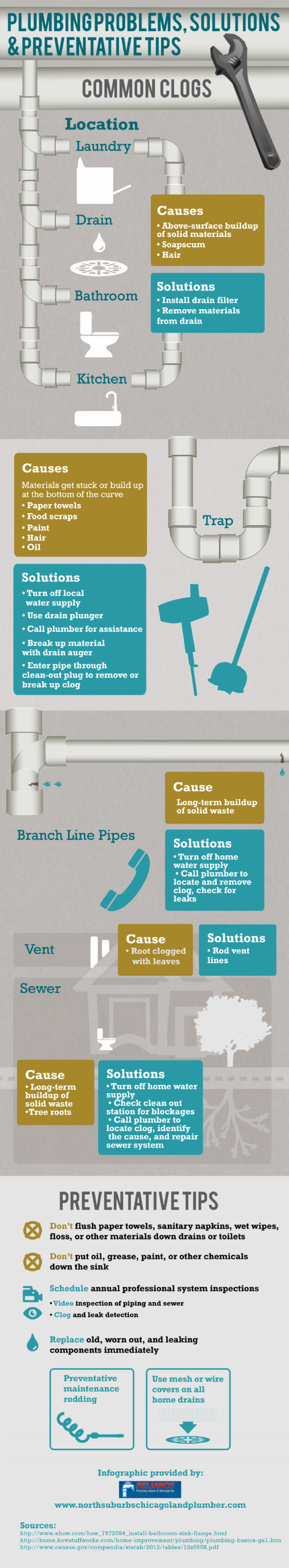 Plumbing Problems, Solutions & Preventative Tips Infographic