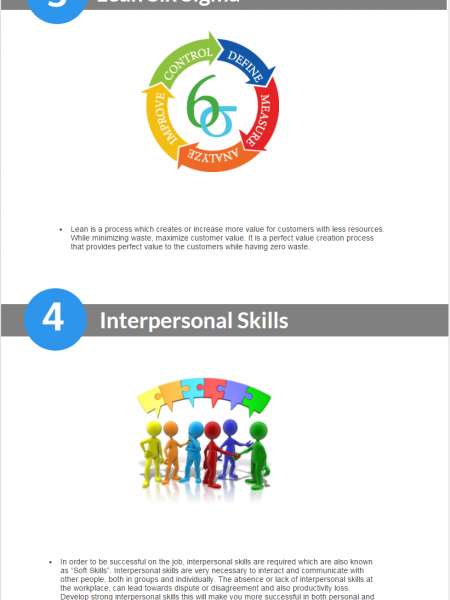 PMP Traning Canada Infographic