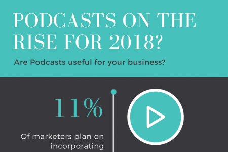 Podcasts on the Rise for 2018? Infographic