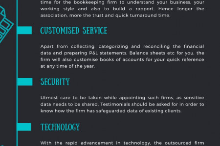 Points Need To Checked Before Hiring An Outsourced Bookkeeping Firm Infographic