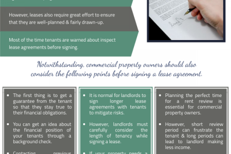 Points to Ponder for a CRE Owner Before Signing a Lease Agreement Infographic