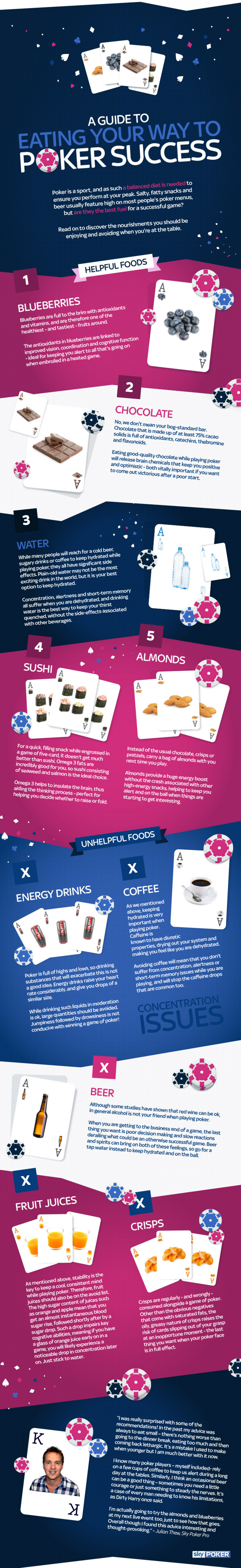 Poker & Food - What Should You Eat At The Table? Infographic
