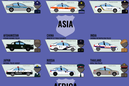 Police Cars and Uniforms by Country Infographic