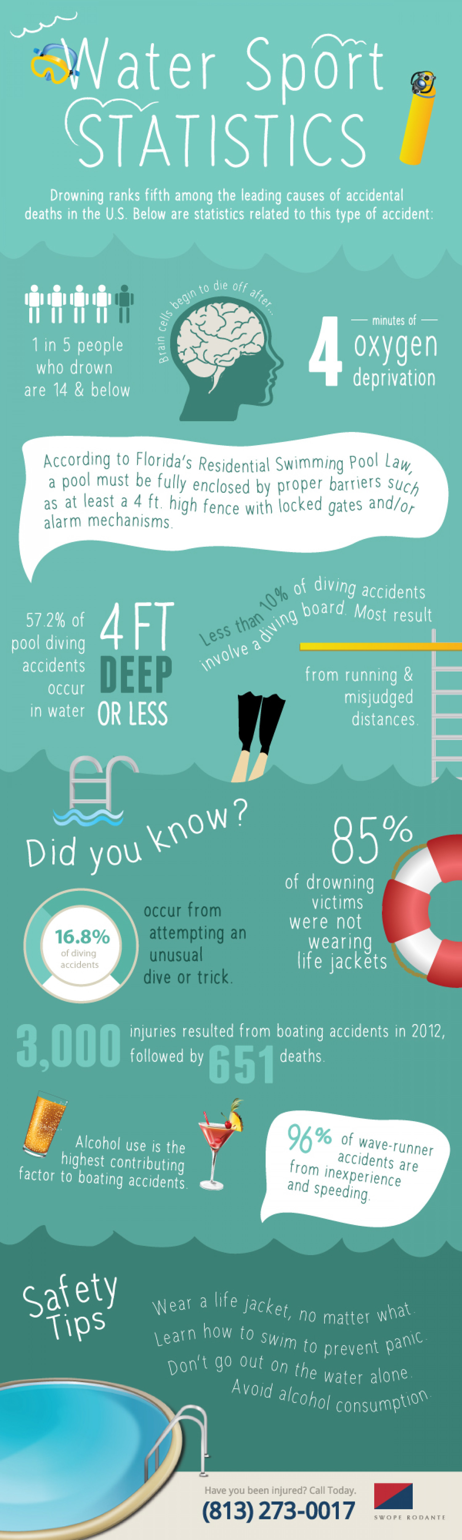 Pools and Diving Accidents  Infographic