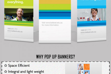 Pop Up Banners – Great Marketing Tool That Delivers Fast and Effective Results Infographic