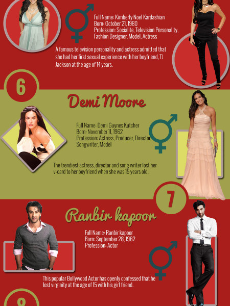 Popular Celebrities Who Lost Celibacy in Their Early Teens Infographic