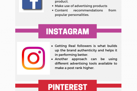 Popular Social Media Sites for Small Businesses Infographic