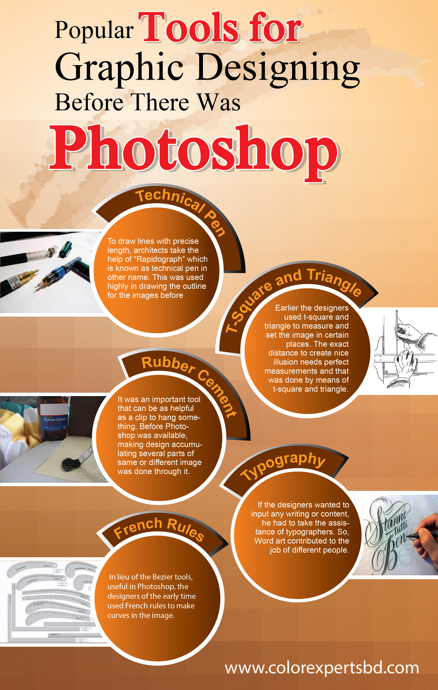 Popular Tools For Graphic Designing Before There Was Photoshop Infographic