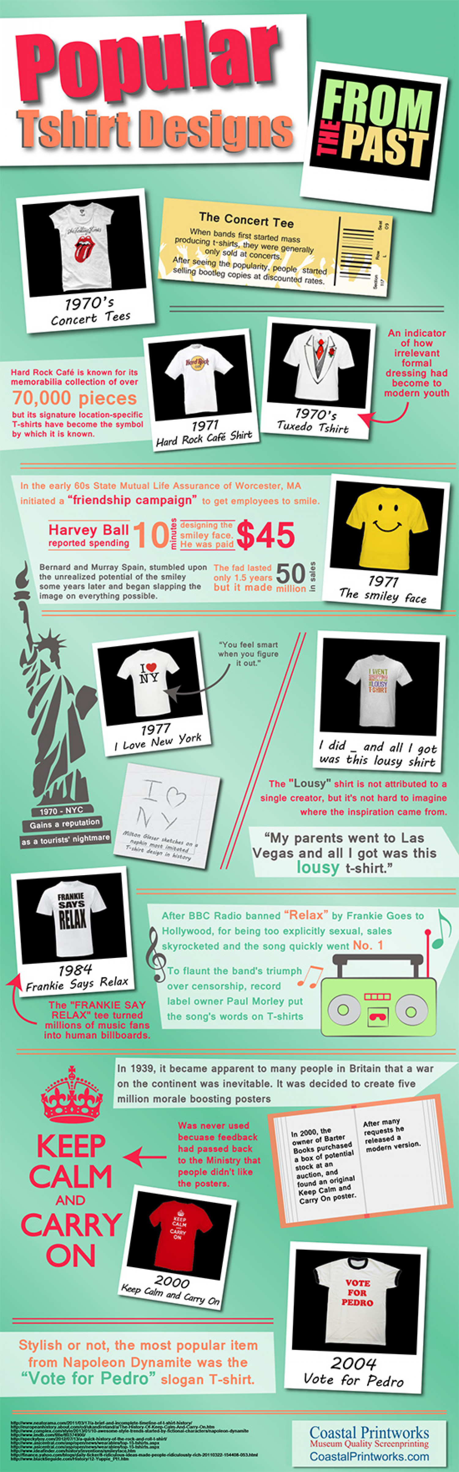 Popular T-Shirt Designs From The Past Infographic