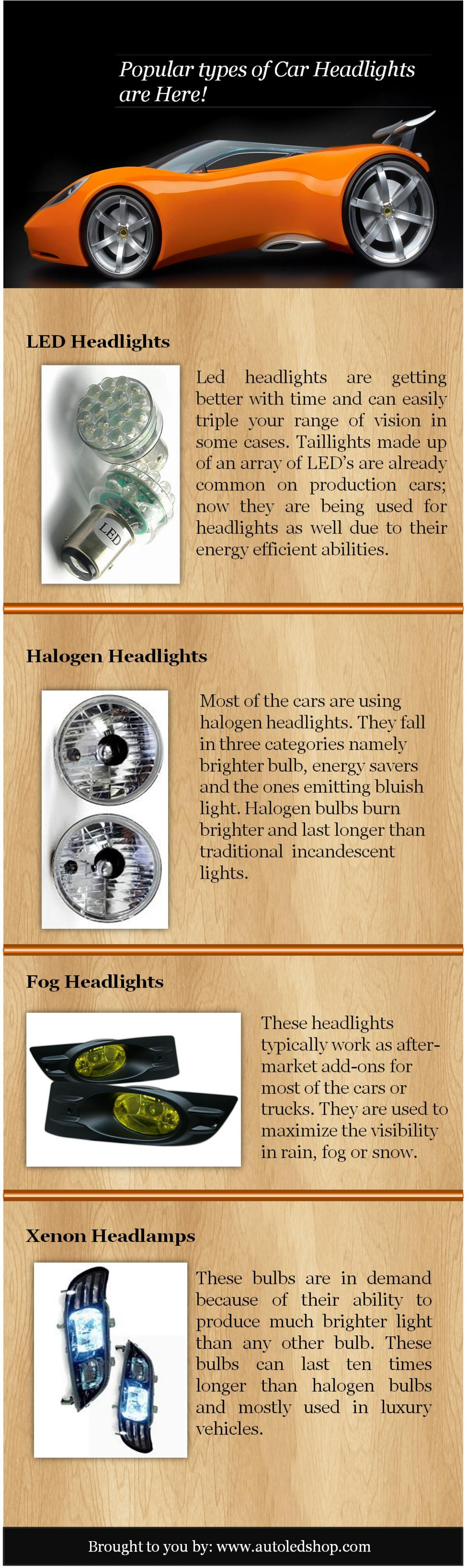 Popular types of Car Headlights Infographic