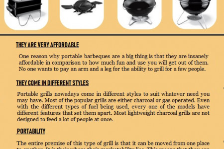 Portable BBQs – Why They Are So Popular Infographic