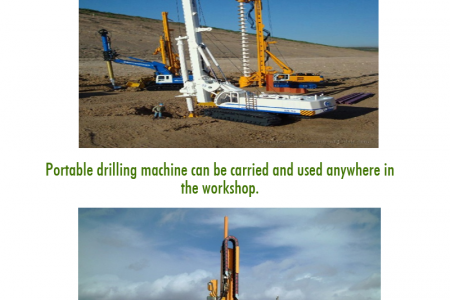 Portable Drilling Rig Infographic