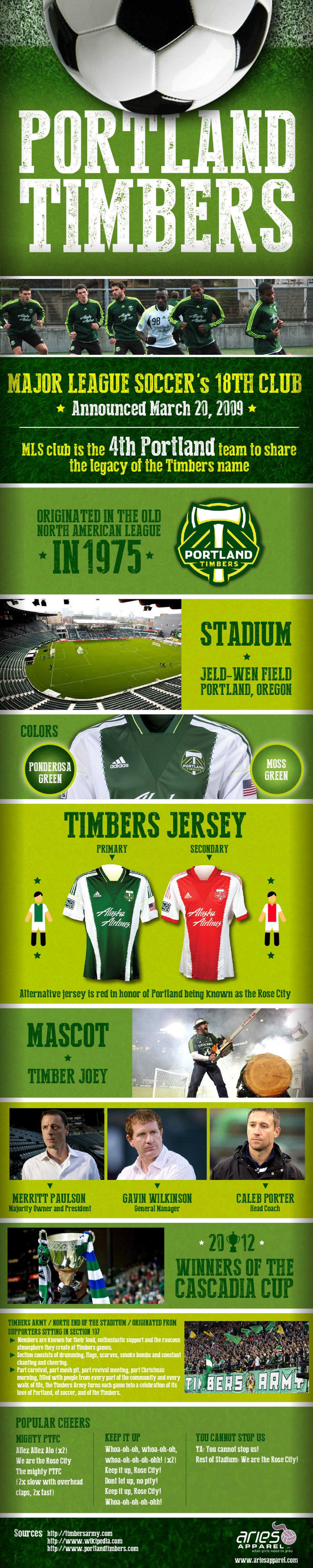 Portland Timbers Infographic