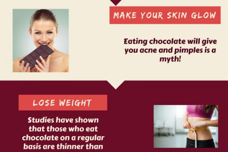 Positive Facts About Chocolates- Stay Active and Fit Infographic
