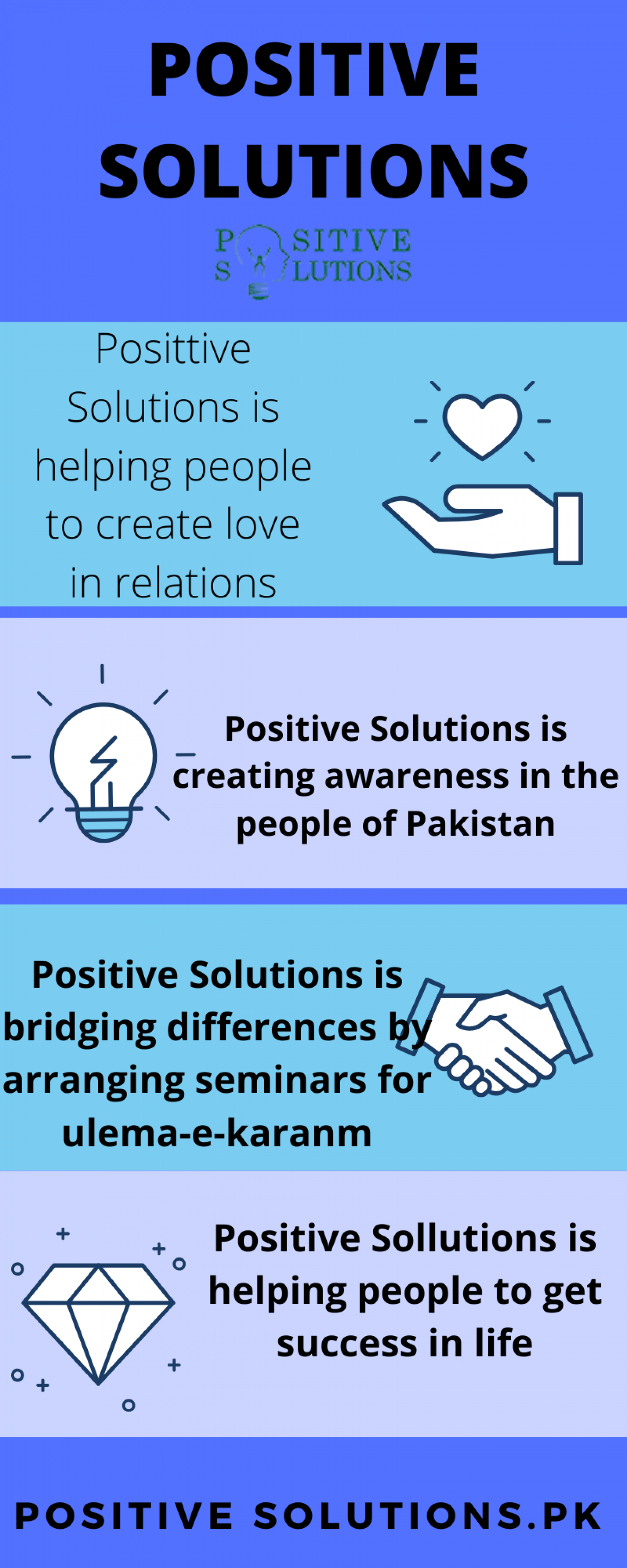 Positive Solutions Infographic
