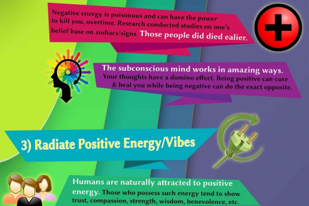 Positive Thoughts How To Be Positive And Happy Every Moment Infographic