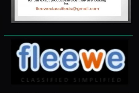 Post free Online Classified Ads on Fleewe.com Infographic