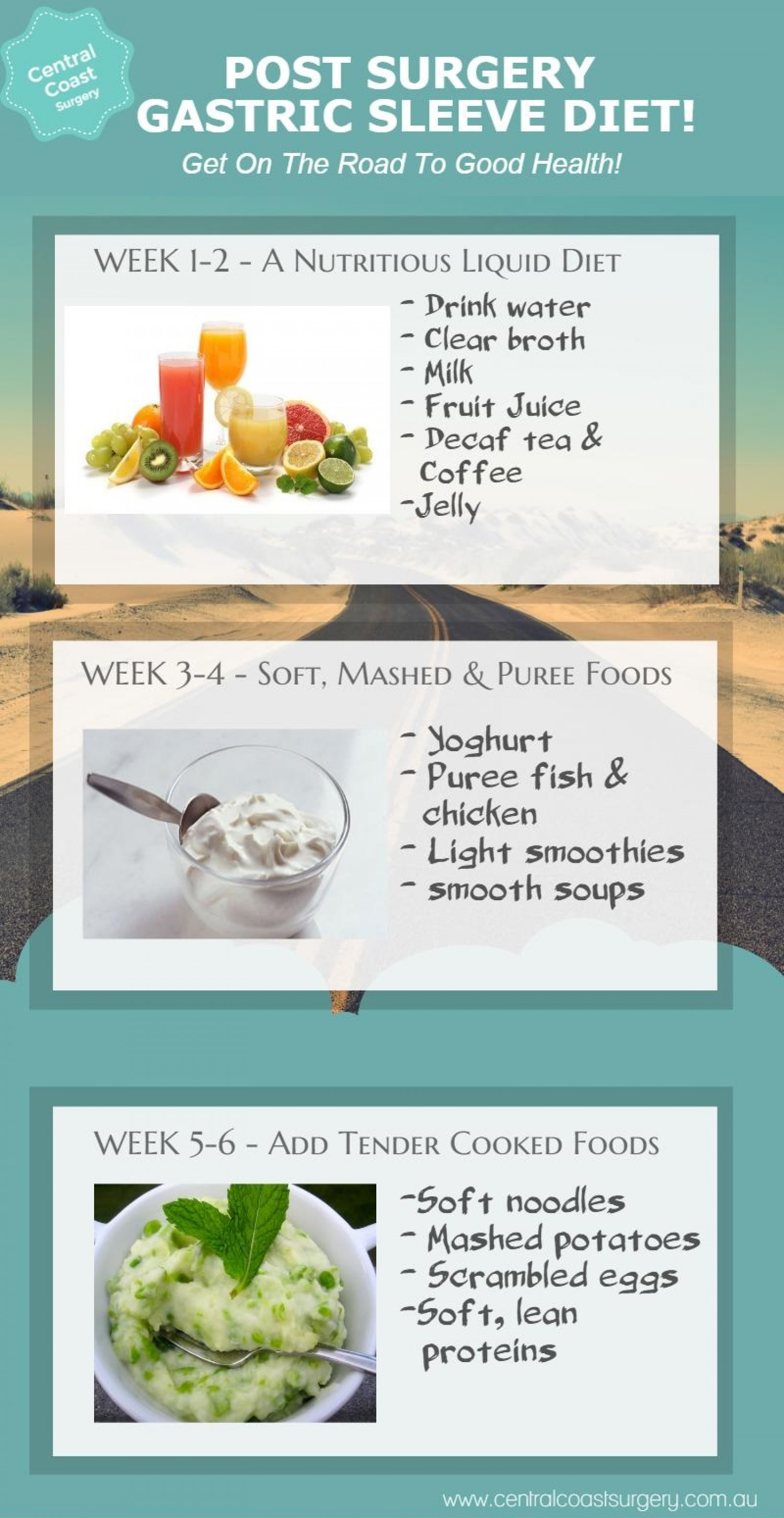Post Surgery Gastric Sleeve Diet Infographic