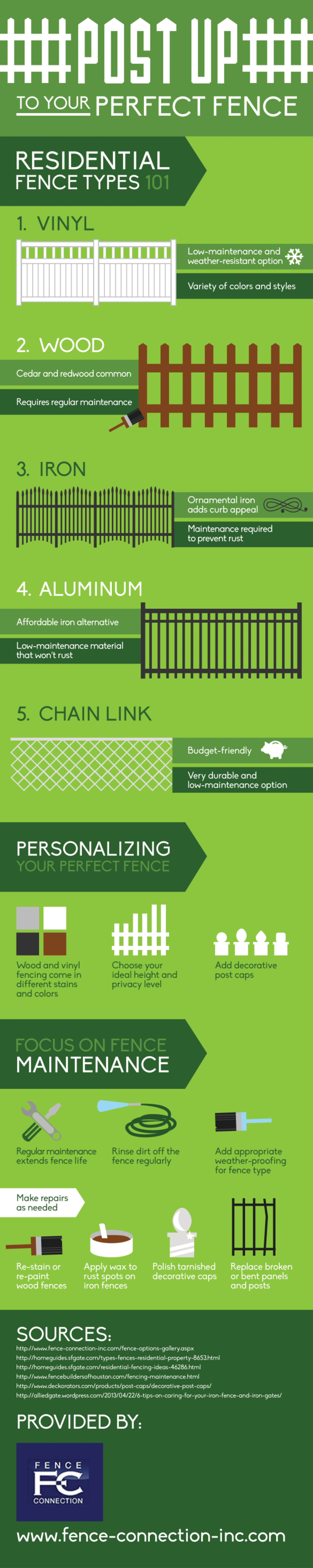Post Up to Your Perfect Fence Infographic