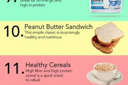 Post Workout Foods Infographic