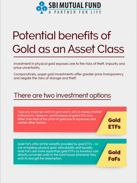 Potential Benefits of Gold as an Asset Class - Gold ETFs and Gold FoFs Infographic
