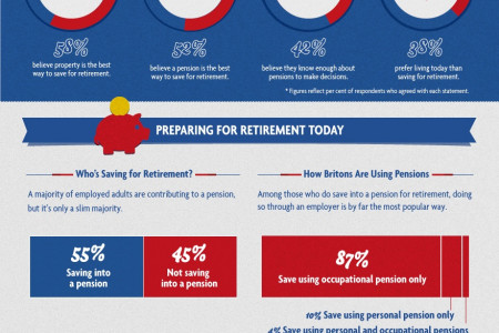 Pounds and Pensions Infographic