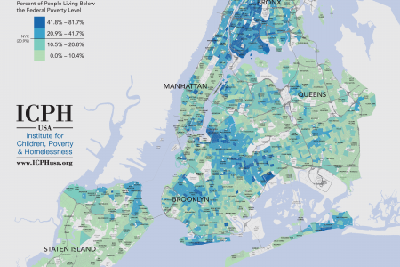 Poverty in New York City Infographic
