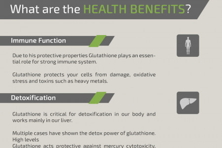 POWER Antioxidant L-Glutathione - Health Benefits - Dosage and Studies Infographic