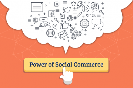Power of Social Commerce Infographic