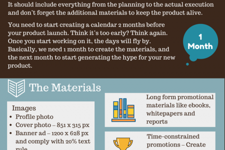 Pre Planning Your Product Launch On Facebook Infographic