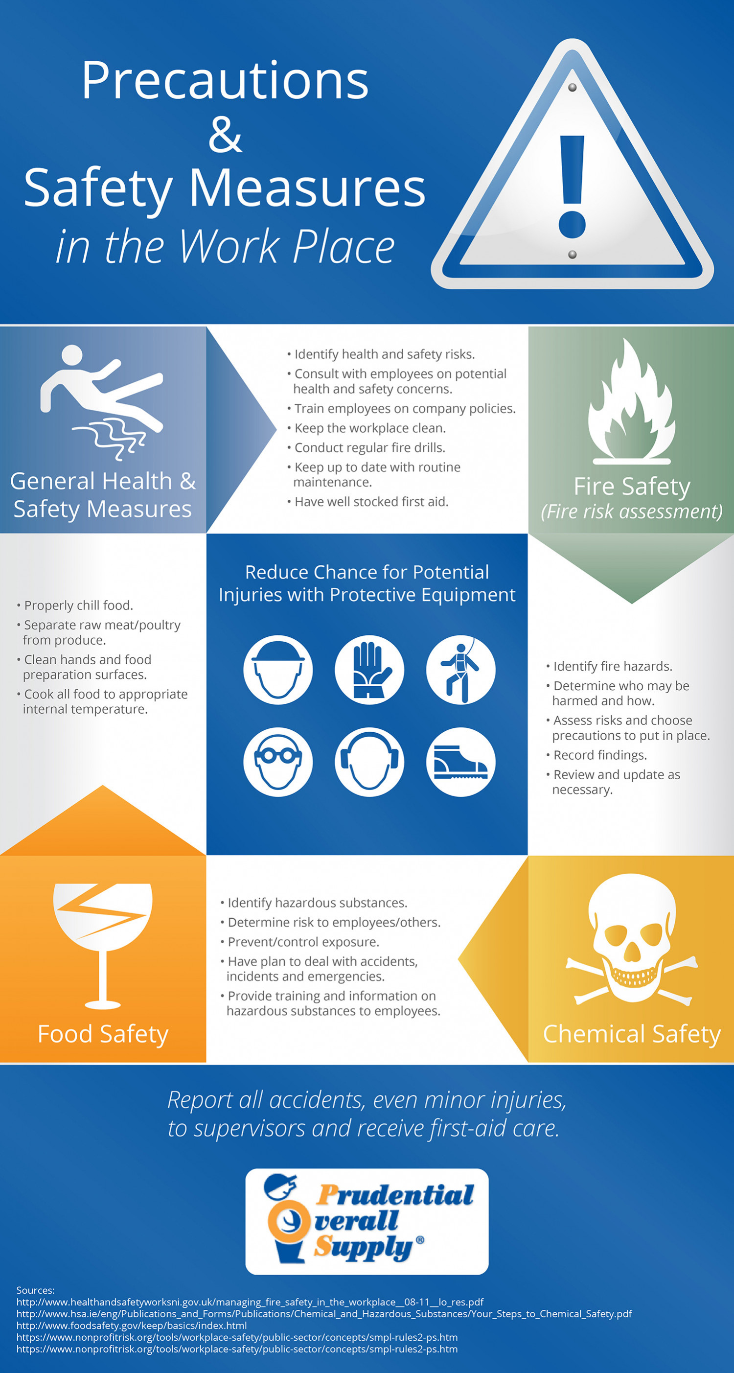 Precautions and Safety Measures in the Workplace Infographic
