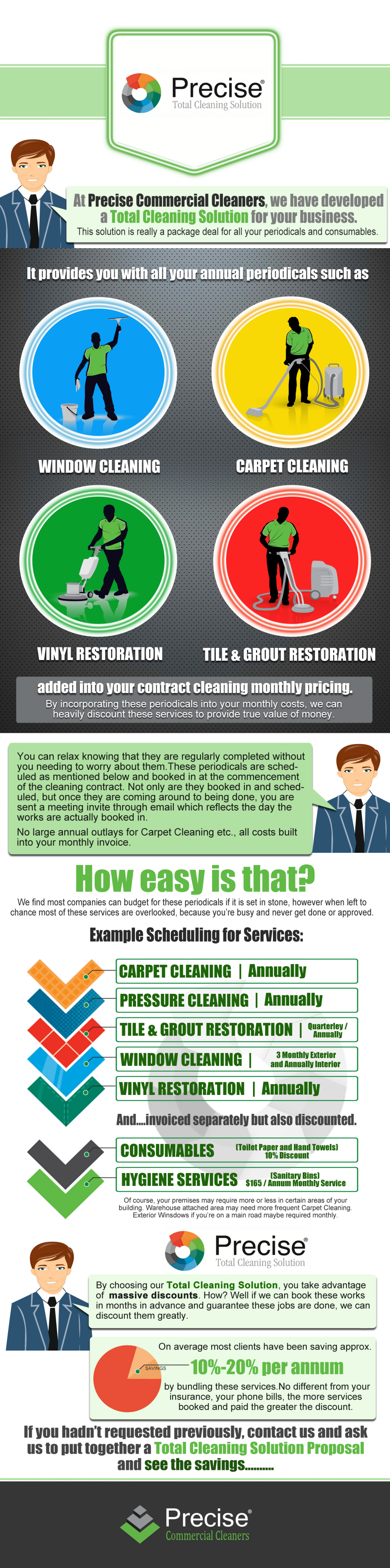 precise-commercial-cleaners-infographic_
